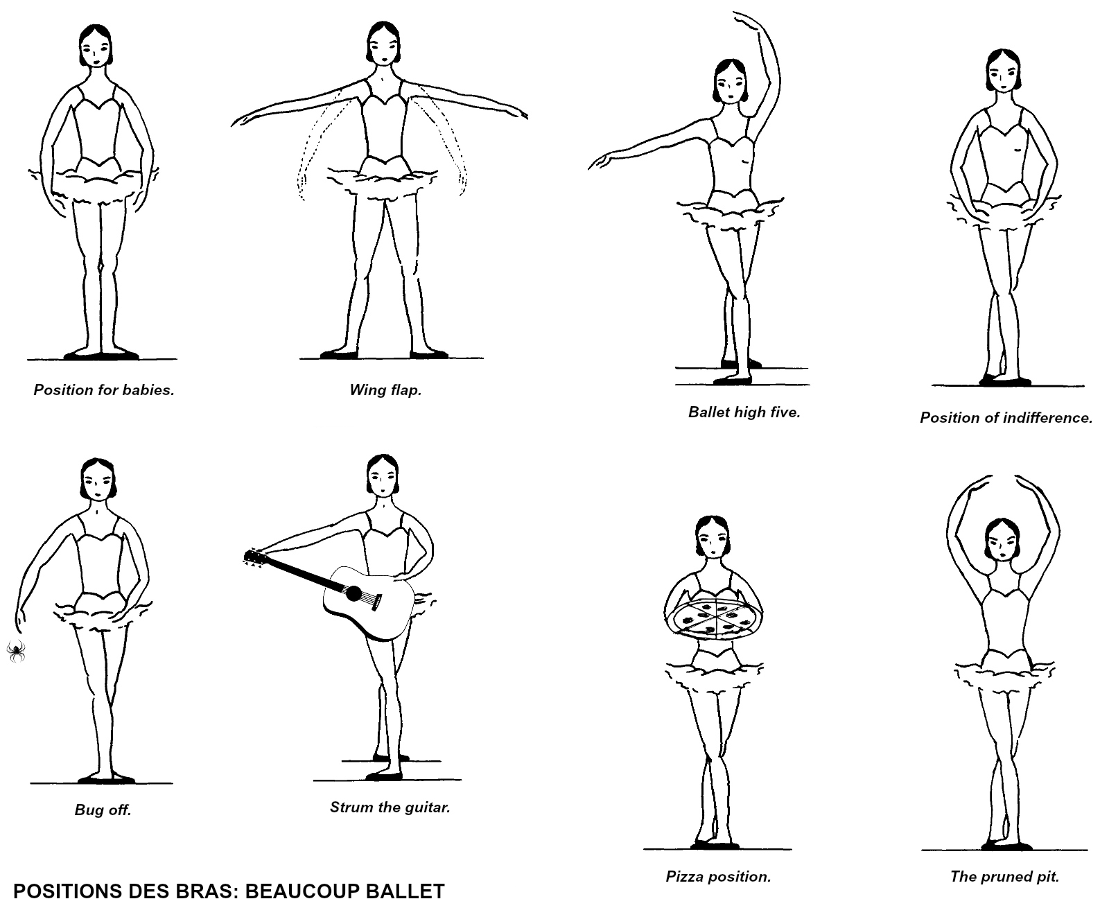 ballet explained positions of the arms and body movita beaucoup